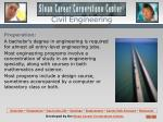 civil engineering3
