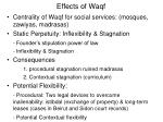 effects of waqf