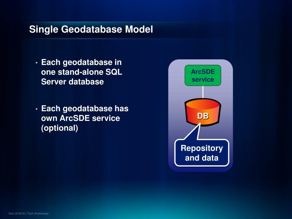 Single Geodatabase Model