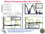 effects of temperature rise 20 c 150 c