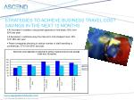 strategies to achieve business travel cost savings in the next 12 months