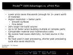projet tm 1500 advantages vs uprint plus