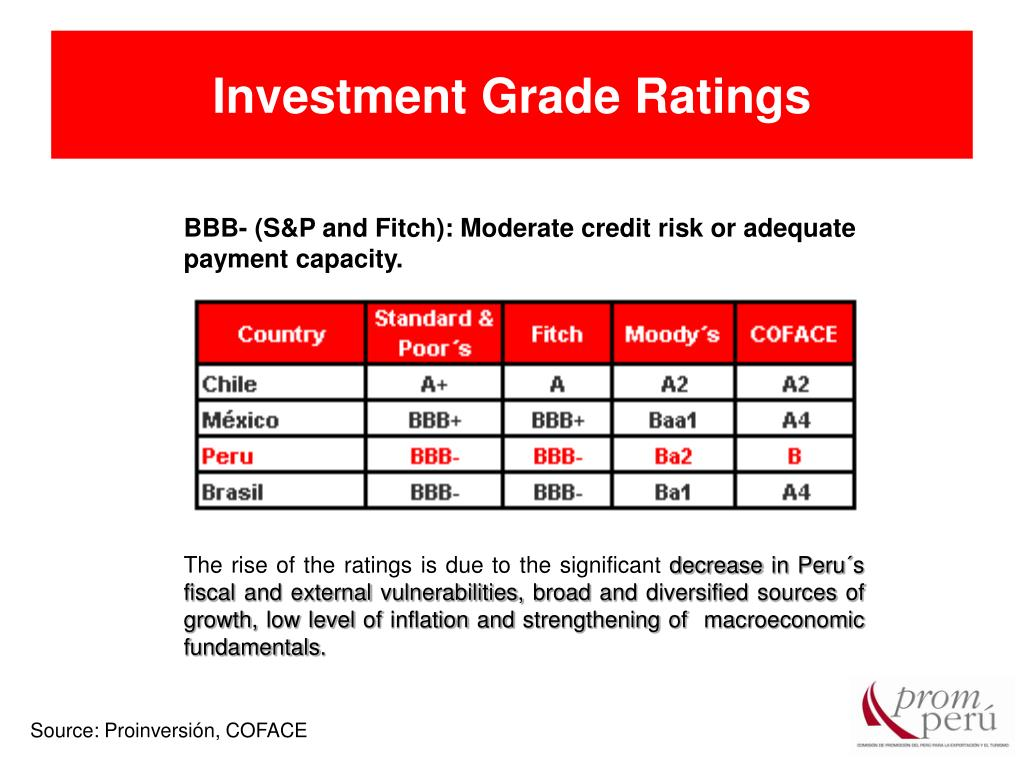 Investment Grade Ratings