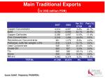 main traditional exports in us million fob