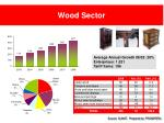 wood sector
