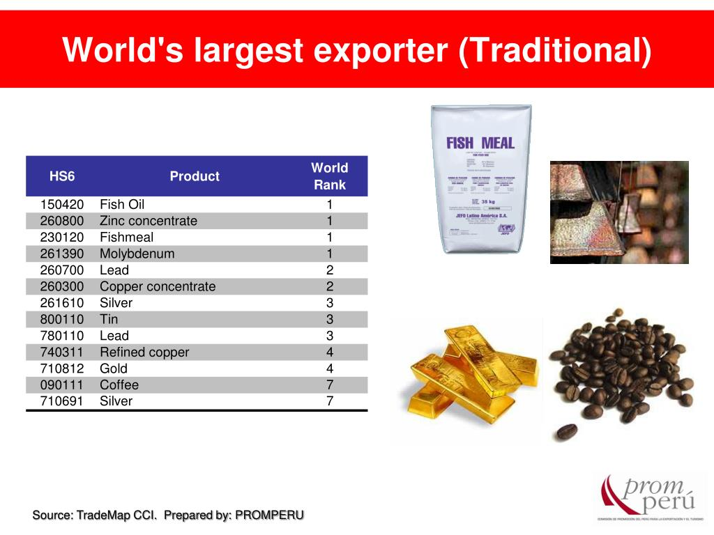World's largest exporter (Traditional