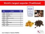 world s largest exporter traditional