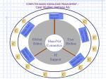 c omputer based k nowledge m anagement case studies siemens ag10