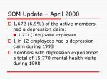 som update april 2000