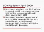 som update april 20001