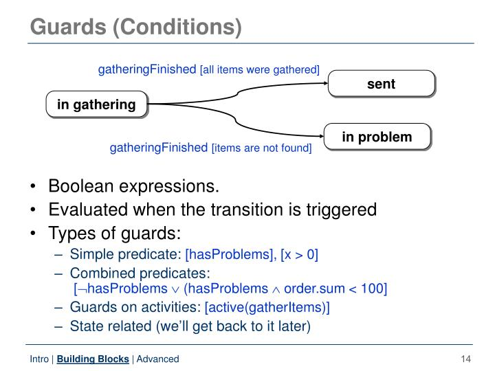 Guards (Conditions)