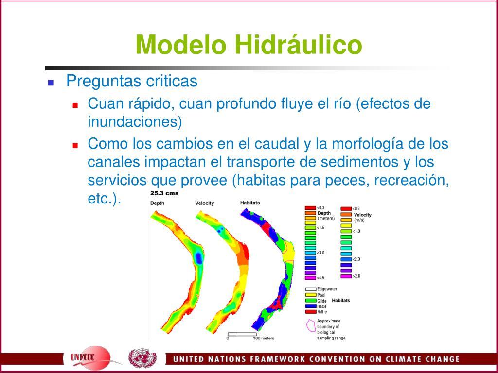 Modelo Hidráulico