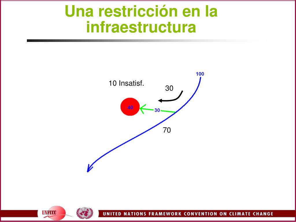 10 Insatisf.