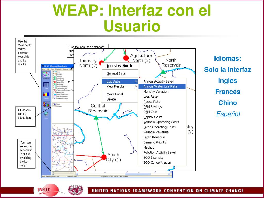 WEAP: Interfaz con el Usuario