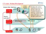 ct s trial product development1