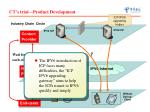 ct s trial product development2