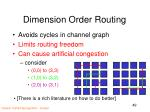 dimension order routing1