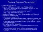 regional overview assumption