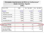principales importaciones de eeuu en confecciones desde colombia algod n sme