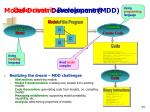model driven development mdd