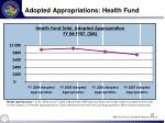 adopted appropriations health fund