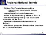 regional national trends