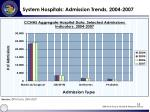 system hospitals admission trends 2004 2007