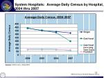 system hospitals average daily census by hospital 2004 thru 2007