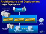 architecture and deployment large deployment