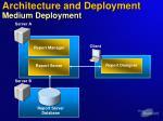 architecture and deployment medium deployment
