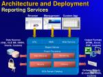 architecture and deployment reporting services