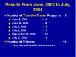results from june 2002 to july 2004