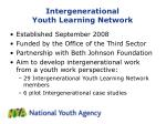 intergenerational youth learning network