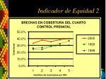 indicador de equidad 2