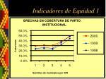 indicadores de equidad 1