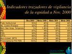 indicadores trazadores de vigilancia de la equidad a nov 2000