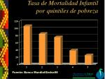 tasa de mortalidad infantil por quintiles de pobreza