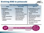evolving esg to petascale