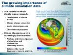 the growing importance of climate simulation data