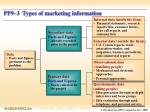 pp9 3 types of marketing information