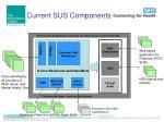 current sus components