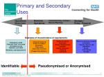 primary and secondary uses