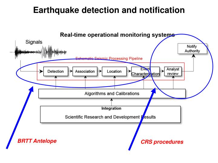 Earthquake detection and notification