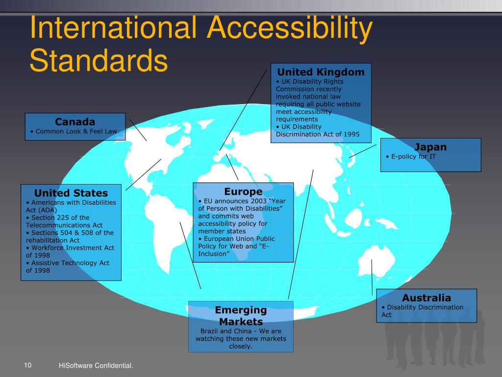 International Accessibility Standards