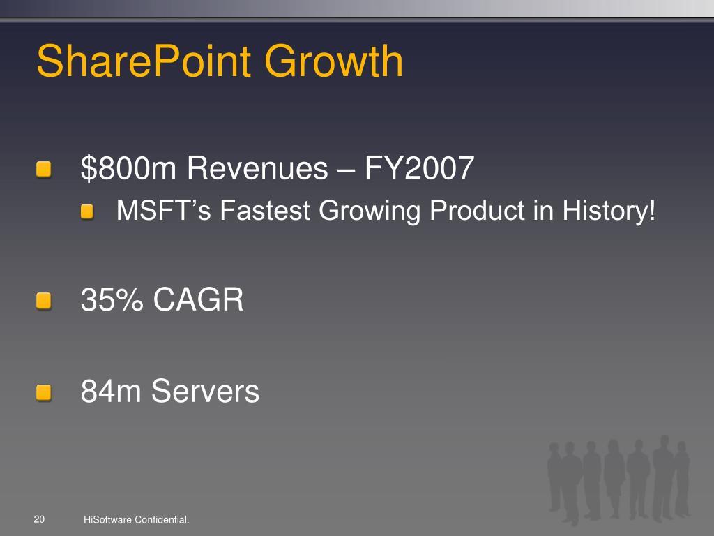 SharePoint Growth