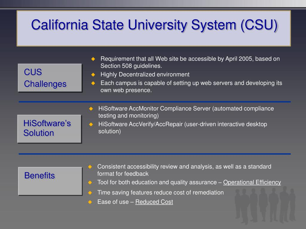 California State University System (CSU)