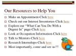 our resources to help you