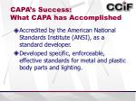capa s success what capa has accomplished