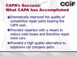 capa s success what capa has accomplished1