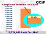 complaints received 1995 2002